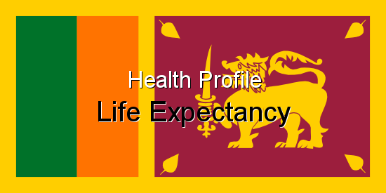 Health Profile, Life Expectancy for Sri Lanka