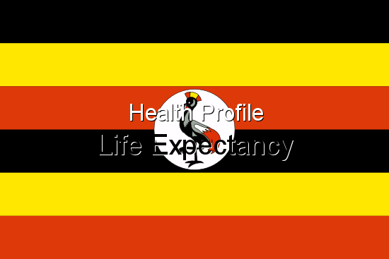 Health Profile, Life Expectancy for Uganda