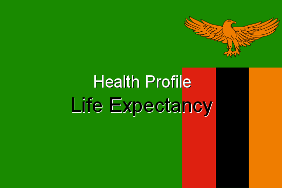 Health Profile, Life Expectancy for Zambia